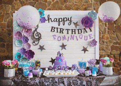 birthdaybackdrops